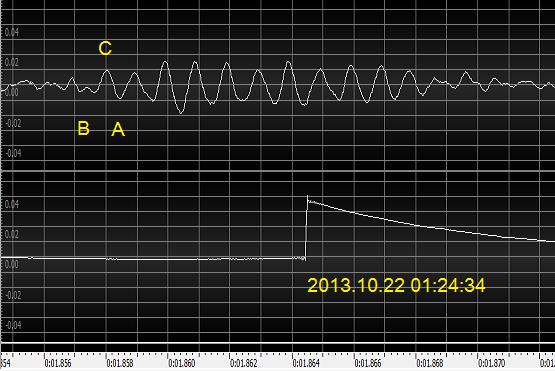 池袋駅南口の天文計算-34