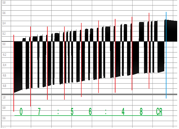 池袋駅南口の天文計算
