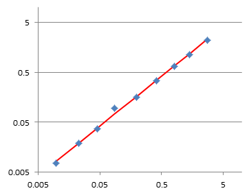 Meter_2