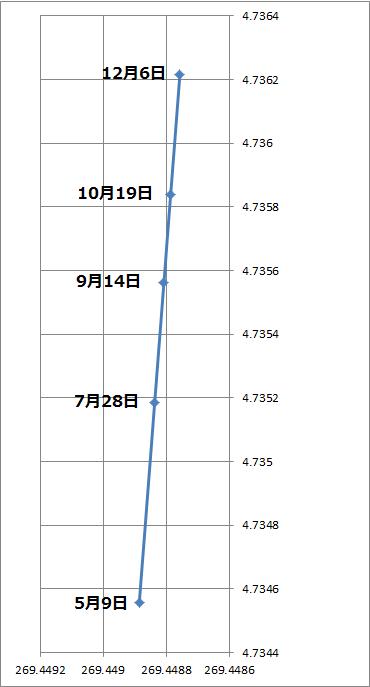 Graphpm