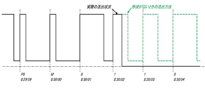 201512120830_3