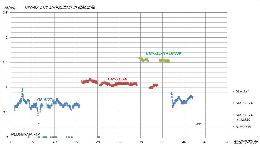 Neo6mant4p_ge612tgm5157aa