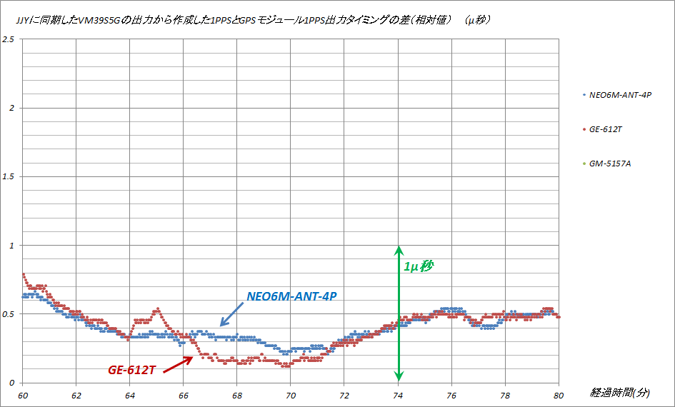 Neo6mant4p_ge612td2