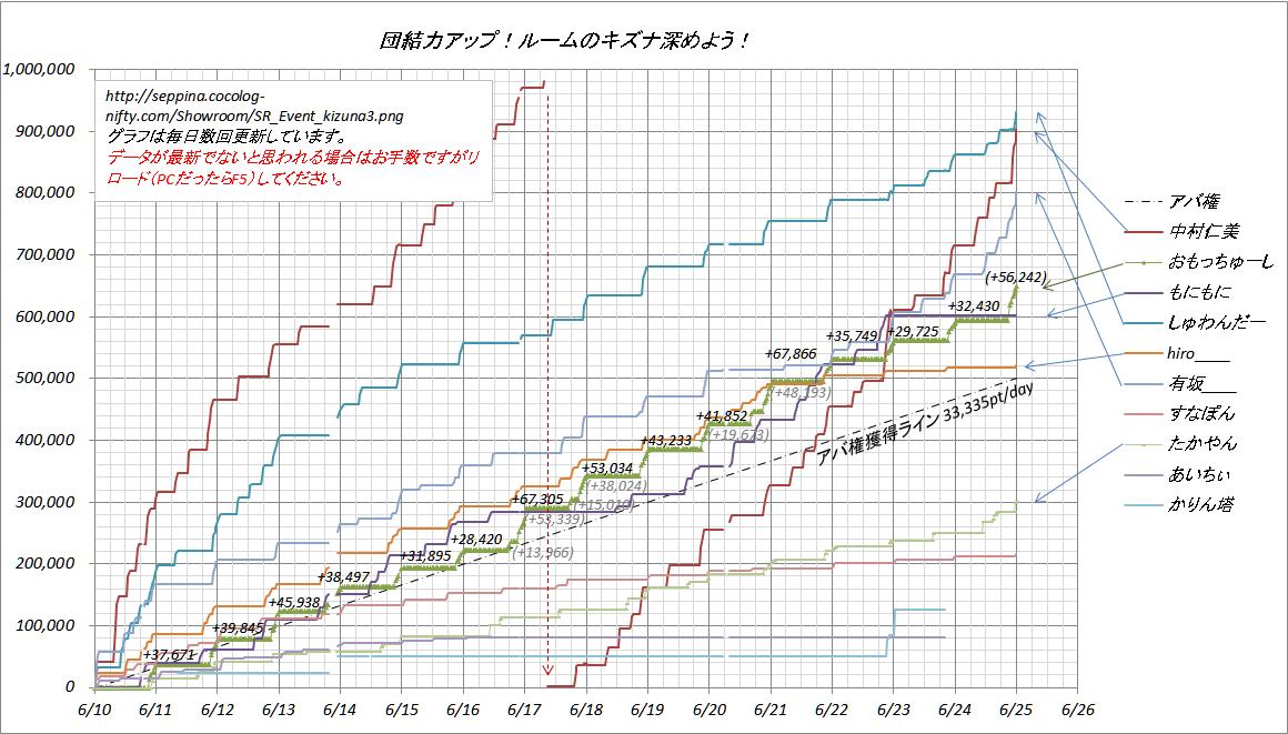 Sr_event_kizuna3