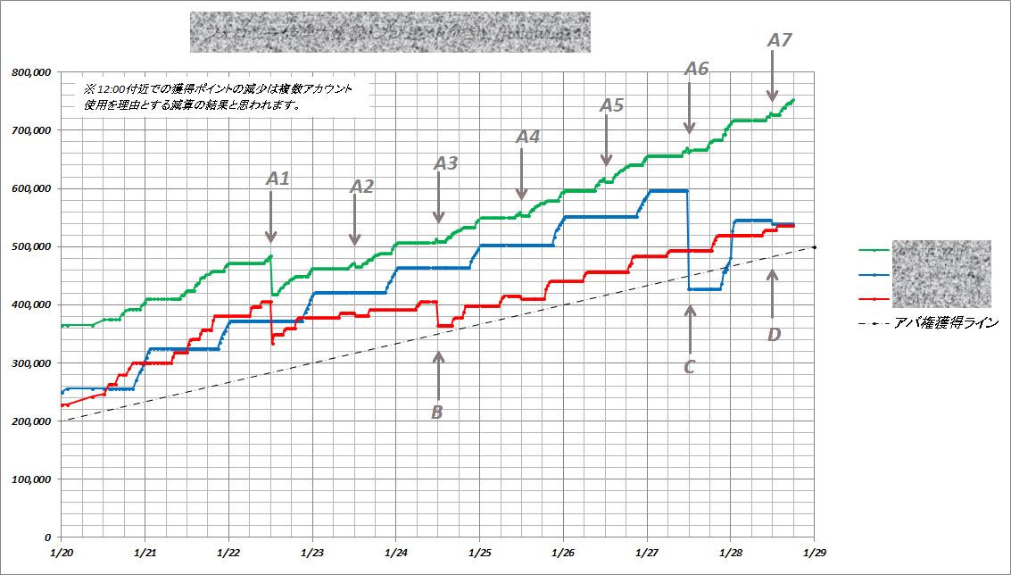 Sr_graph_00