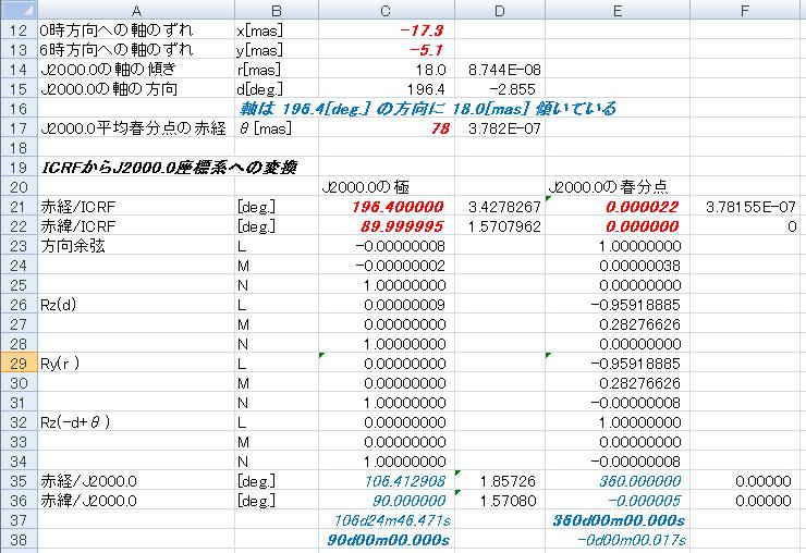 ICRS(ICRF)からJ2000.0座標への変換: セッピーナの趣味の天文計算